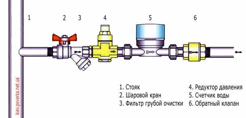 счетчик воды схема монтажа